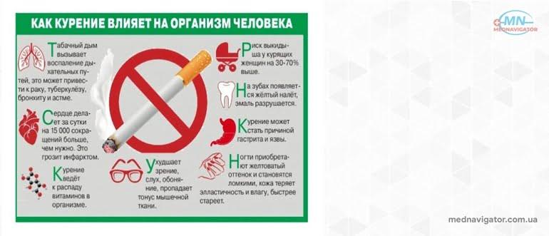 Почему надо бросить курить ?