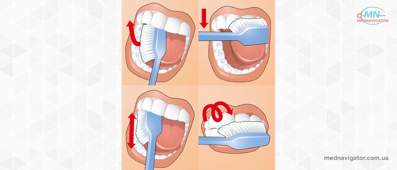 Сколько нужно чистить зубы